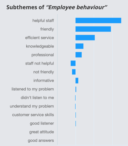 positive impact of staff attributes