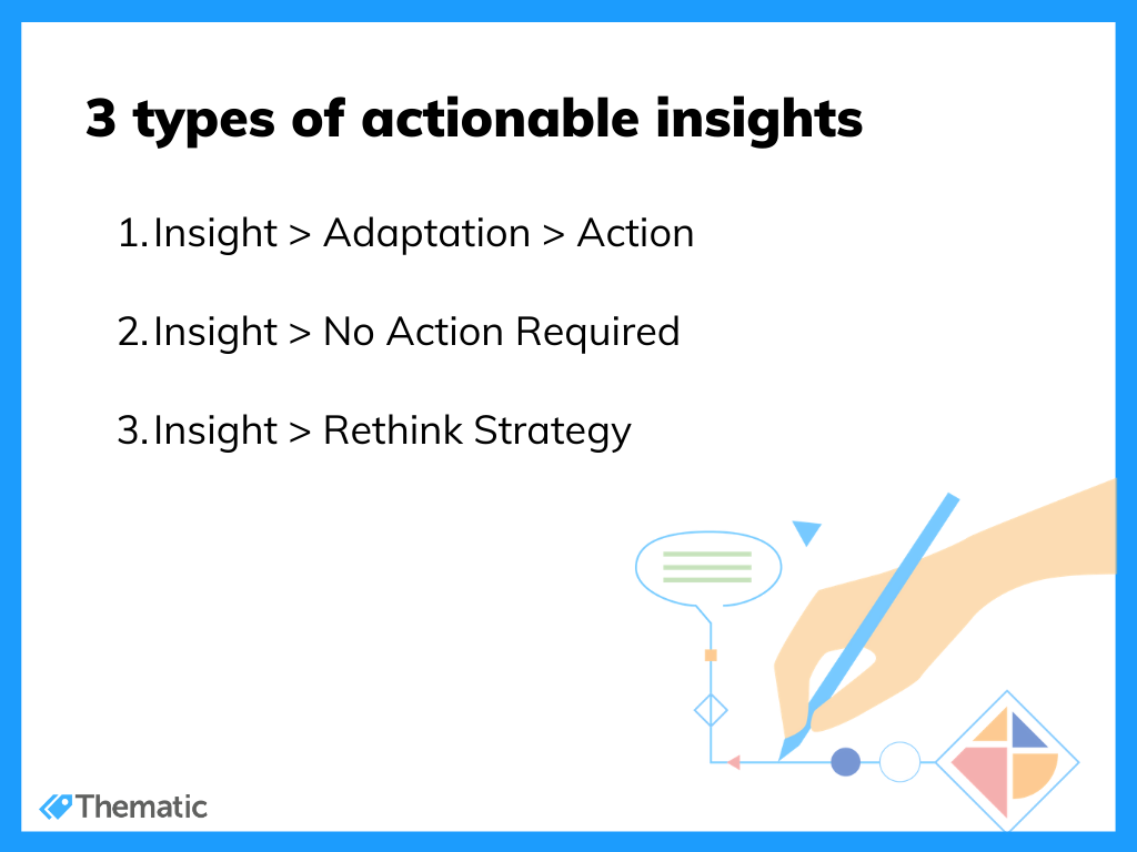 types of actionable insights