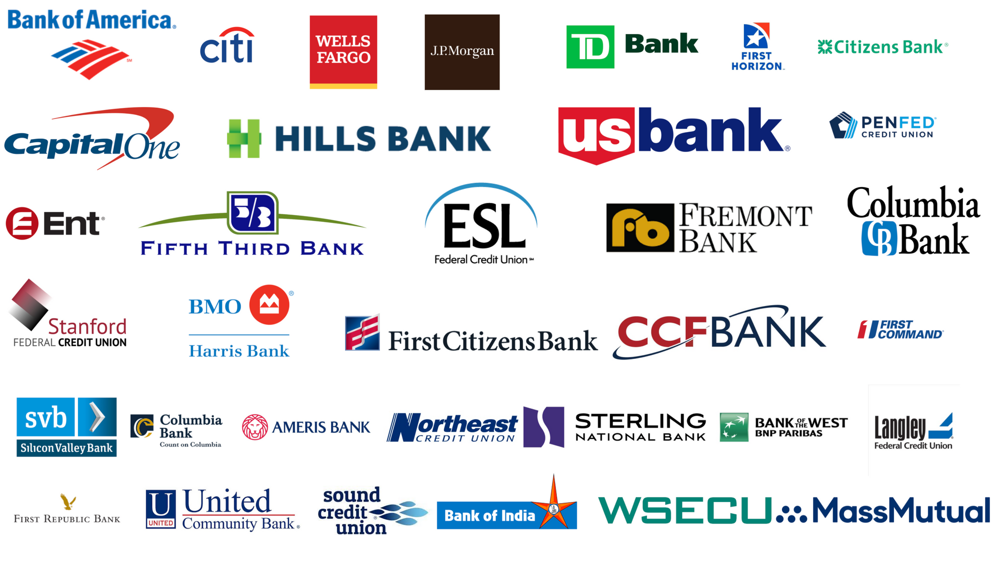 Some of the banking app brands that Thematic analyzed the reviews of