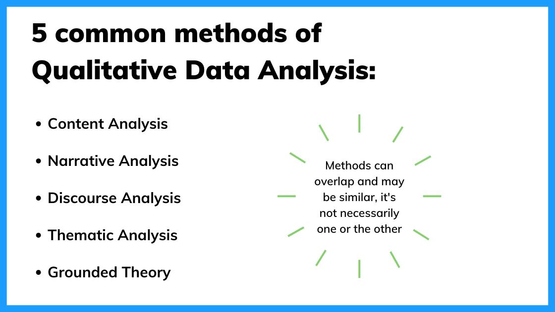 Methods of qualitative data analysis; approaches and techniques to qualitative data analysis