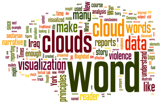 The 5 major faults of word clouds - and how they harm your
