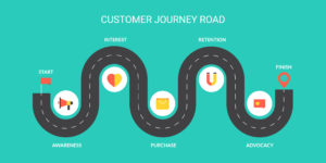 Customer Journey Management – it's not just about the mapping!